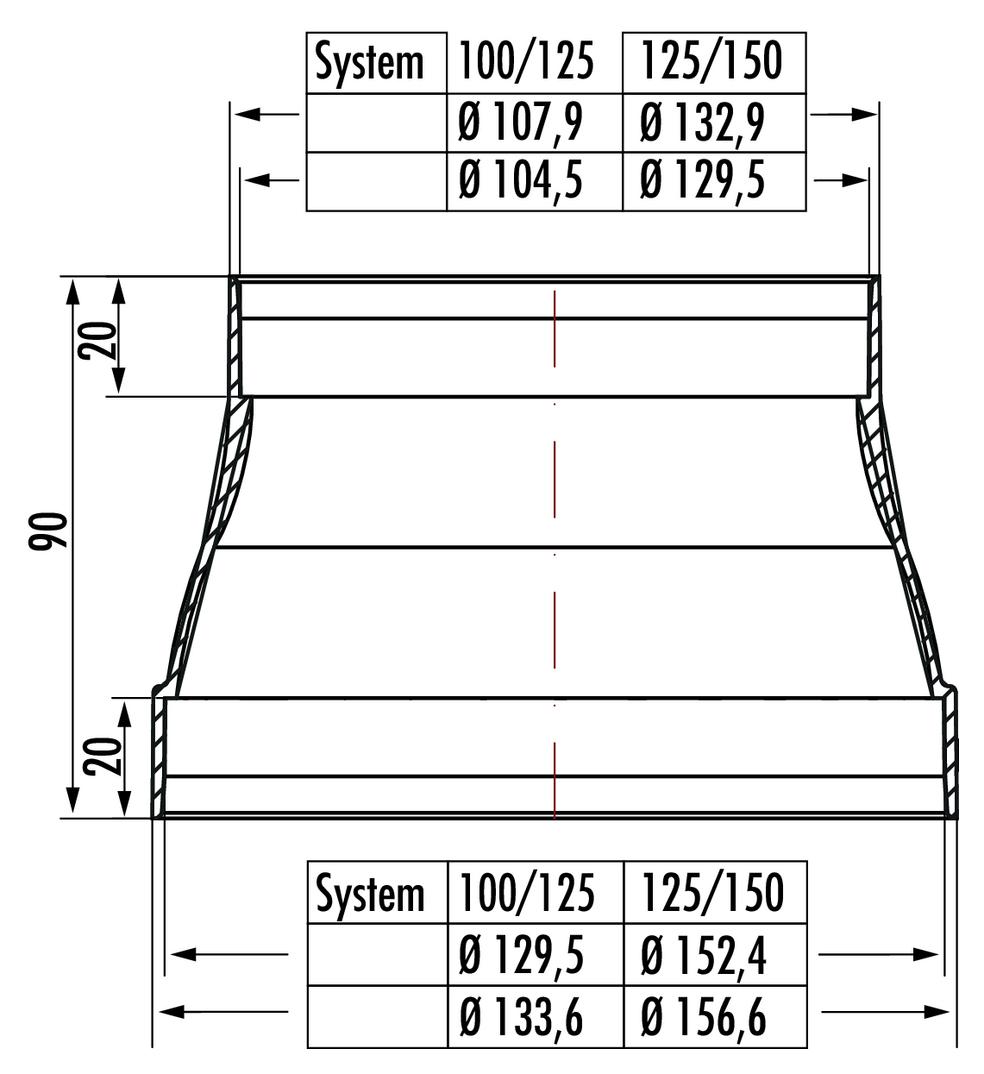 RDZ flow 100/125 Reduzierstück, Verbindungselement, weiß